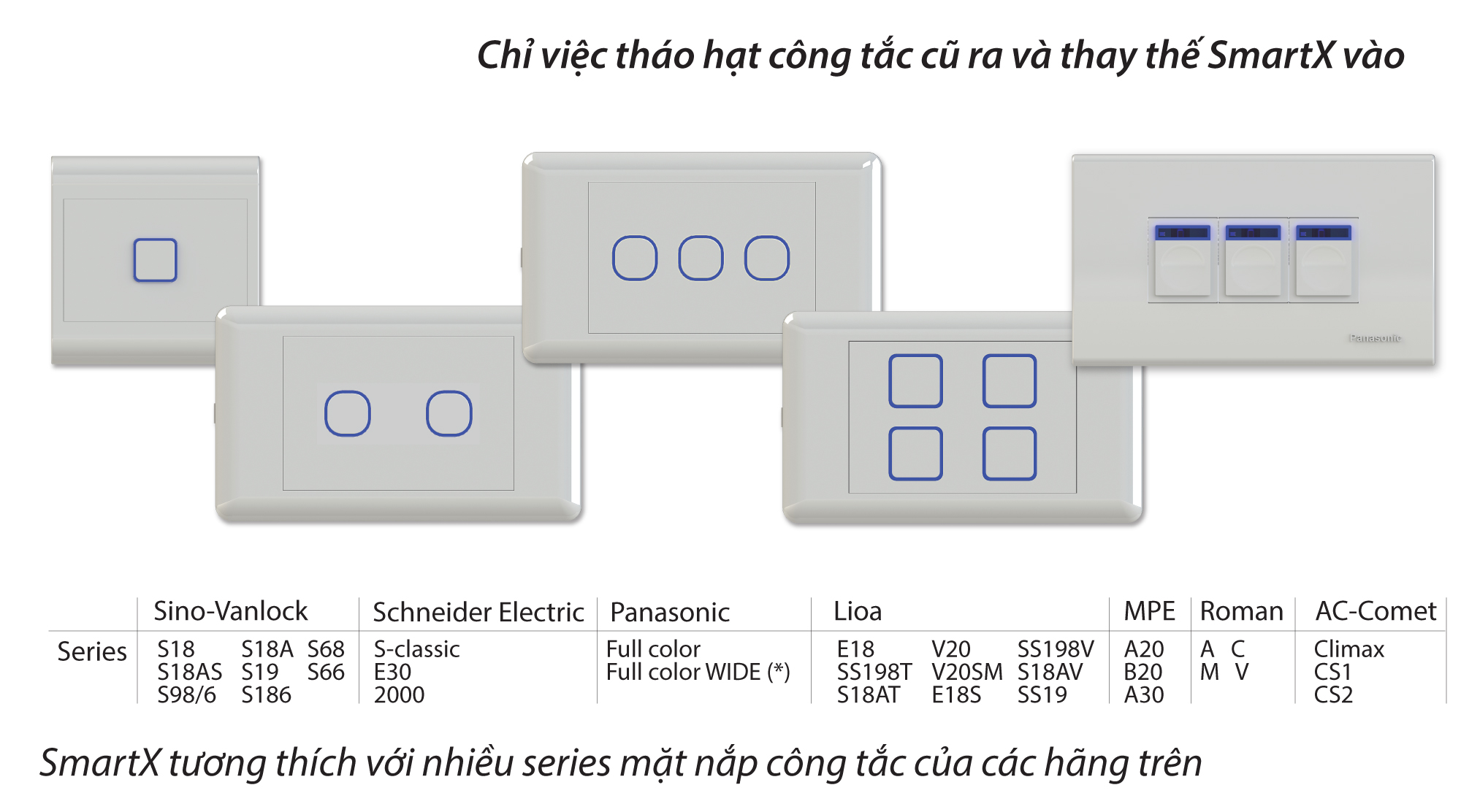 Công tắc thông minh SmartX phù hợp với nhiều thiết kế mặt nắp các hãng trên thị trường