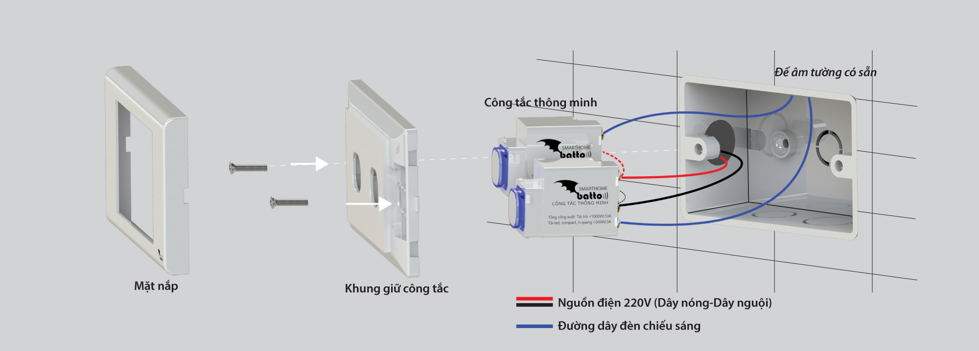 Hướng dẫn lắp đặt công tắc hạt tròn SmartX(Lắp ngang)