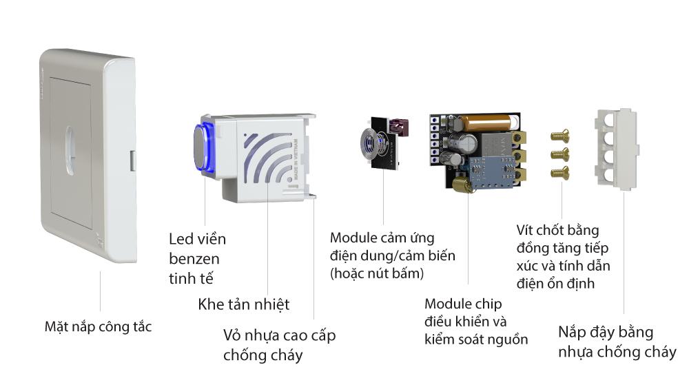 Chi tiết bên trong công tắc hạt thông minh SmartX