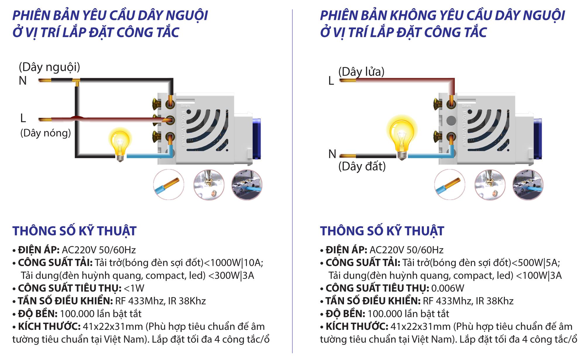 Thông số kỹ thuật công tắc thông minh điều khiển từ xa SmartX